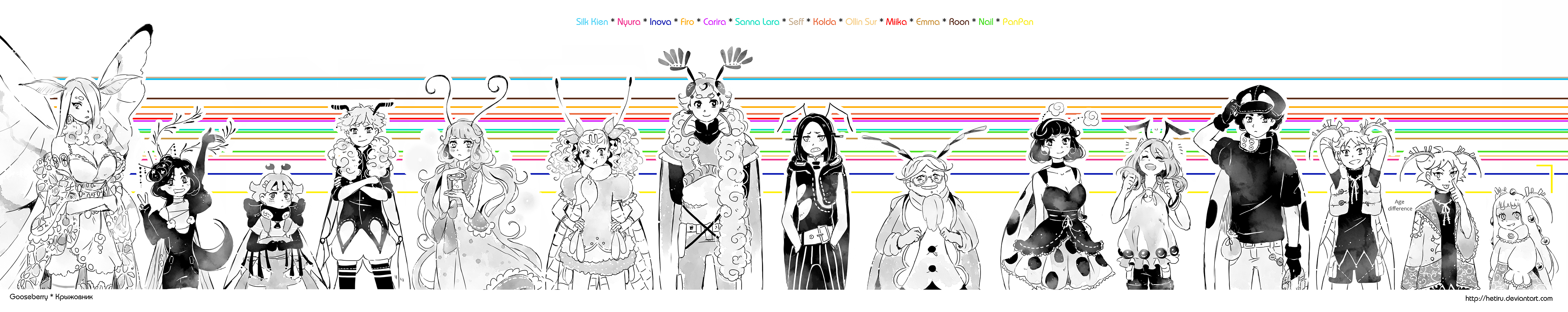 .GOOSEBERRY: characters' height.