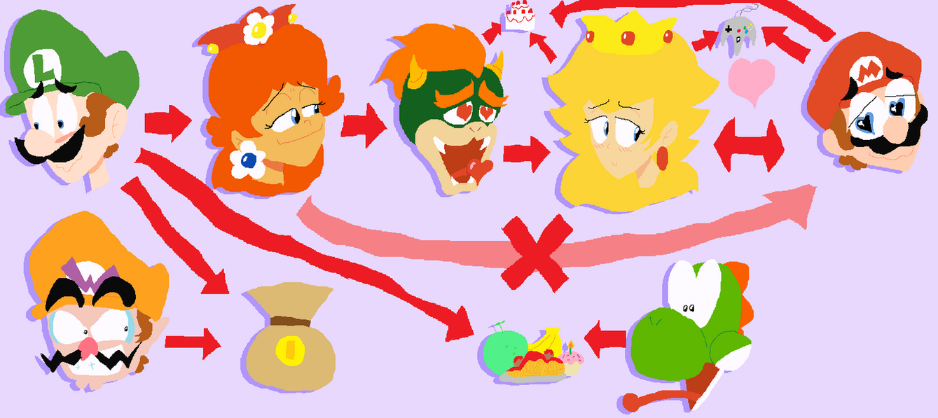 How To Get Cake Mix In Paper Mario