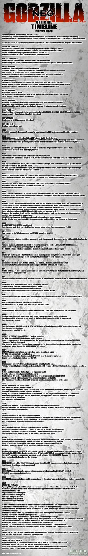 Godzilla Neo - OFFICIAL TIMELINE by KaijuSamurai
