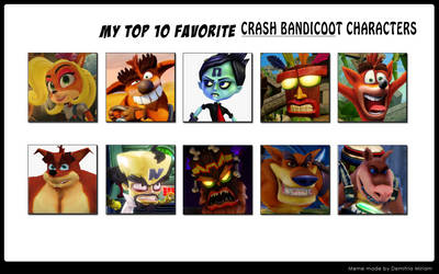 Top 10 Crash characters by Death-Driver-5000