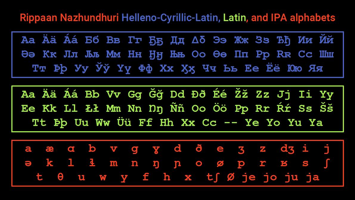 4fe90794c1c Rippaan Nazhunduri Cyrillic Latin and IPA alphabet by perrylegocity60134 ...