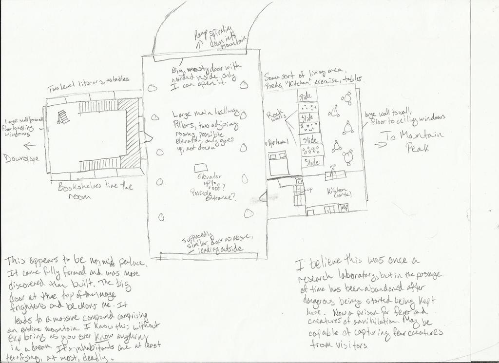 Mind Palace Sketch by LongshotLink