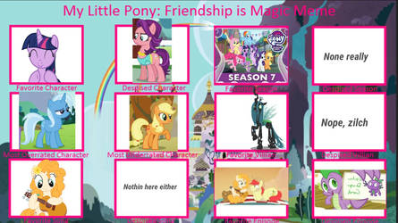 MLP Controversy Meme (For fun) by LucasClanCat