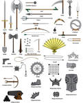 Types Of Weapons