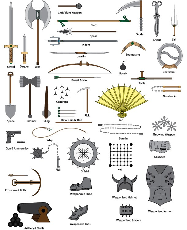 Types Of Weapons by LucienVox on DeviantArt