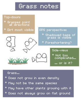 Personal notes for grass tiles