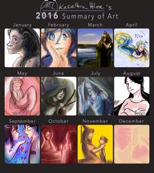 2016 Summary of Art by KazeHaruHime