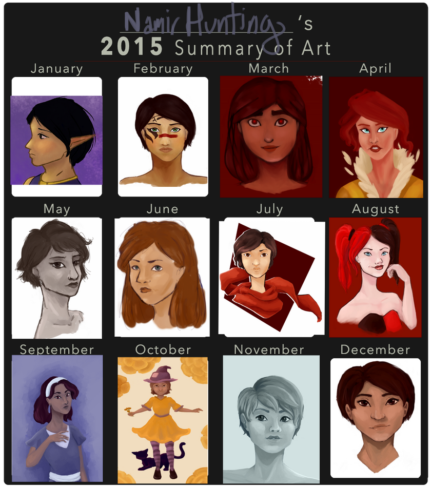 2015 Summary of Art by NamirHunting