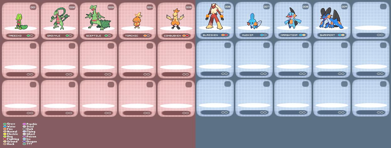 Pokemon RBIS SpriteDex by harikenn