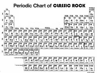 Periodic Table of Classic Rock