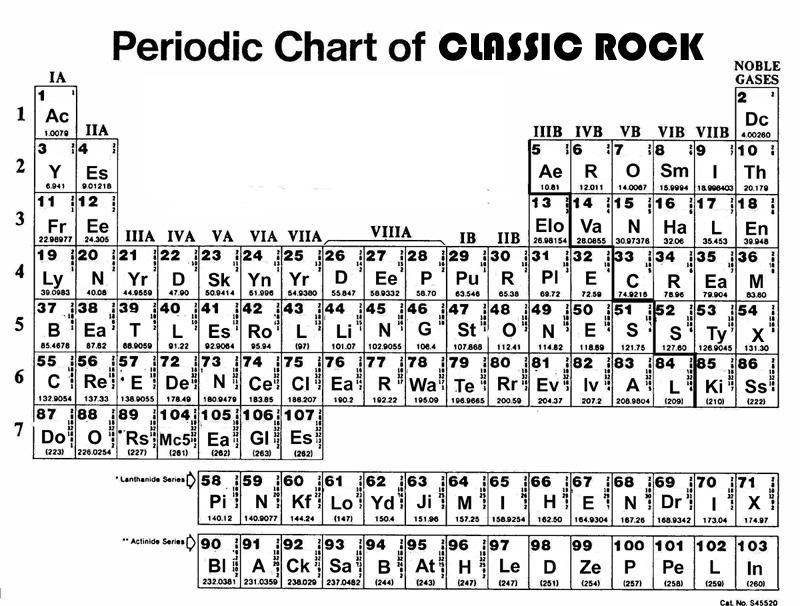 Periodic Table of Classic Rock by VanDiemen