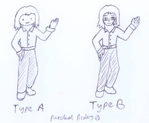 Drawing Style Examples