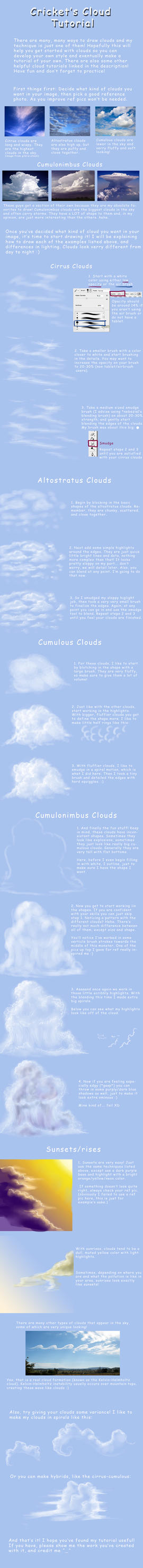 Cloud Tutorial by Crickatoo