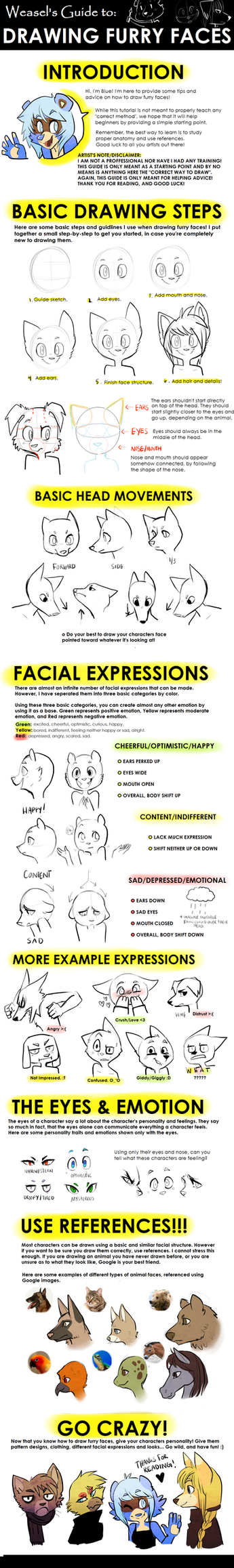 Guide to Drawing Furry Faces by thatWeasel