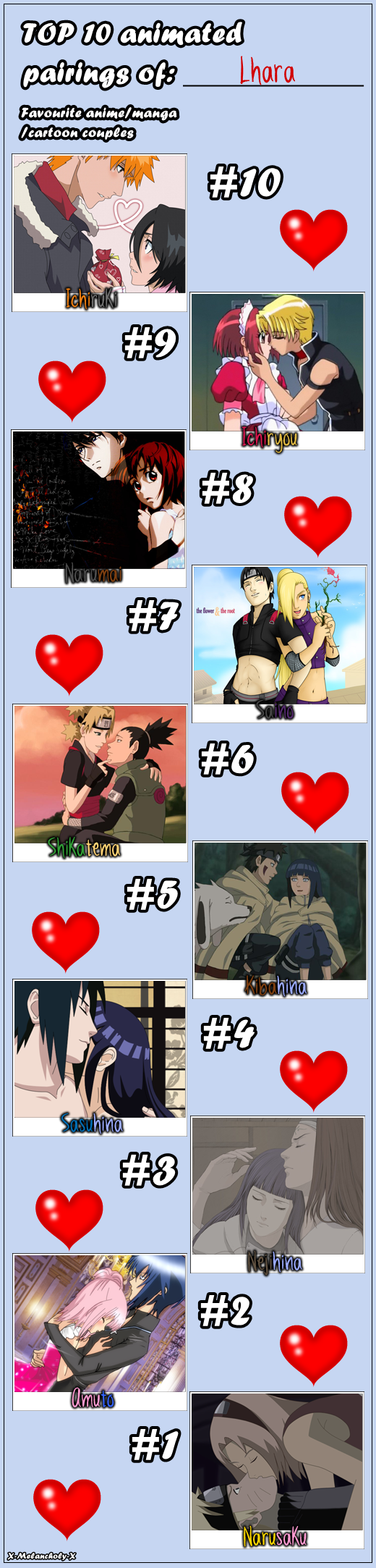 Meme: My top 10 anime/manga couples by seashellskeeper