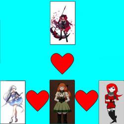 Ruby's Girlfriends