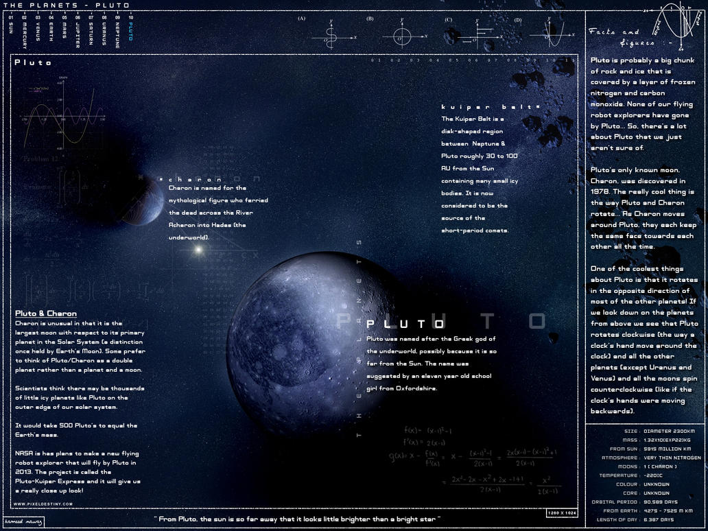 Pluto - Scientific Ed by Hameed