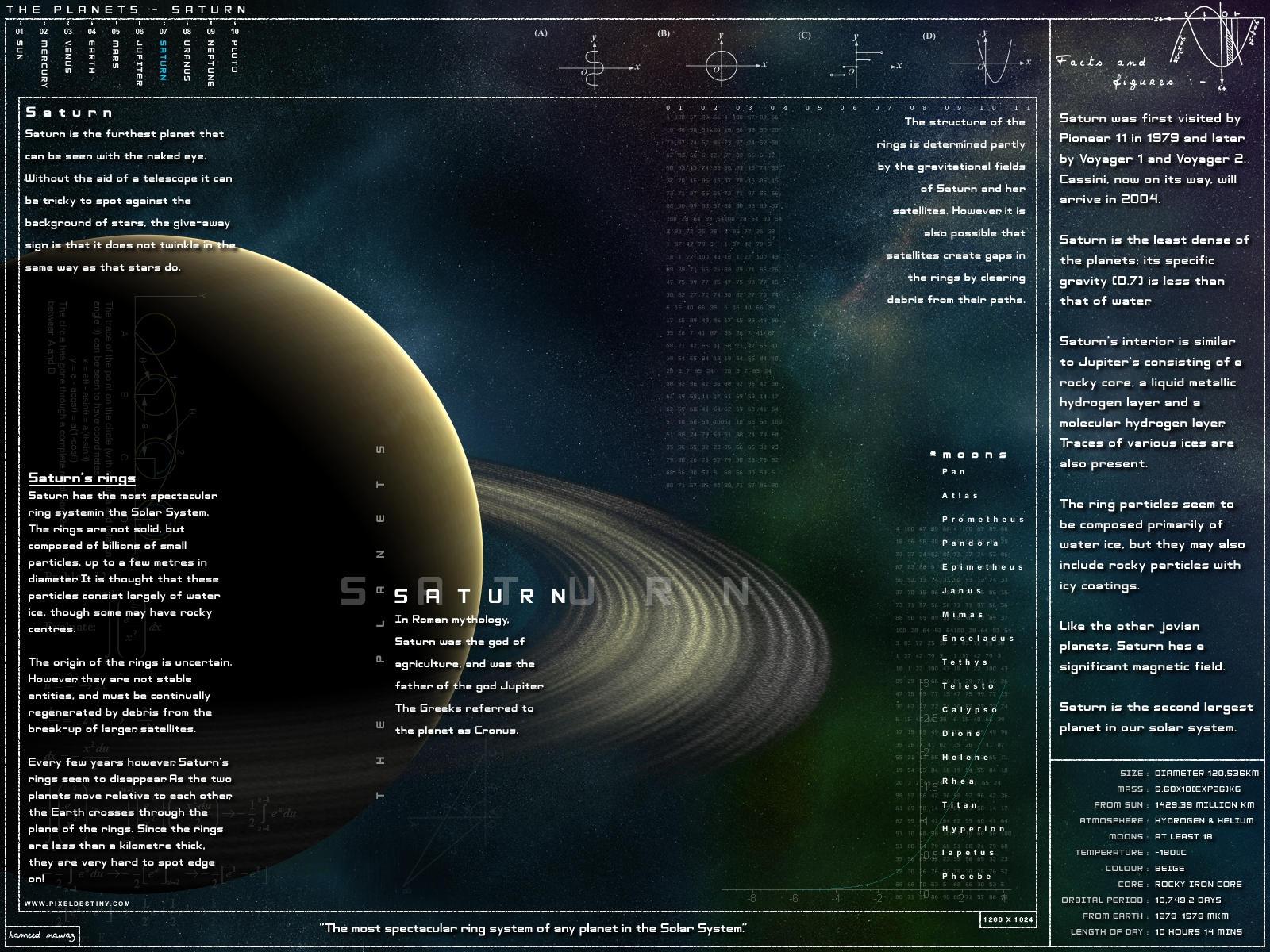 Saturn - Scientific Ed by Hameed