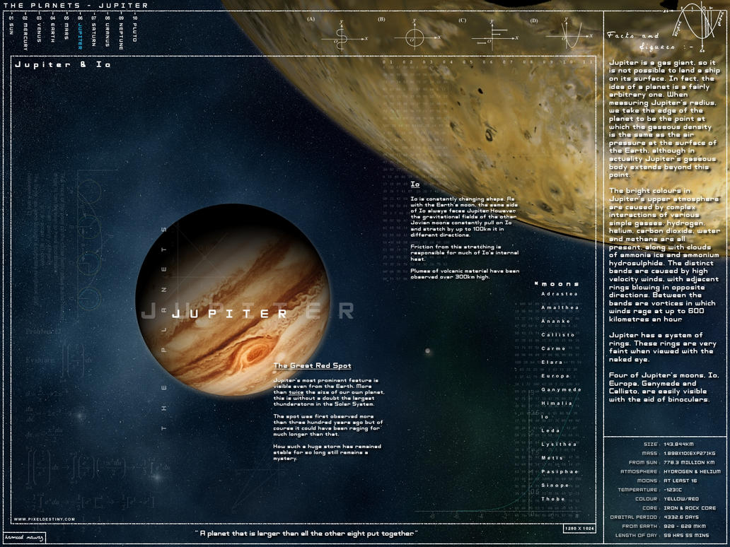 Jupiter - Scientific Ed by Hameed