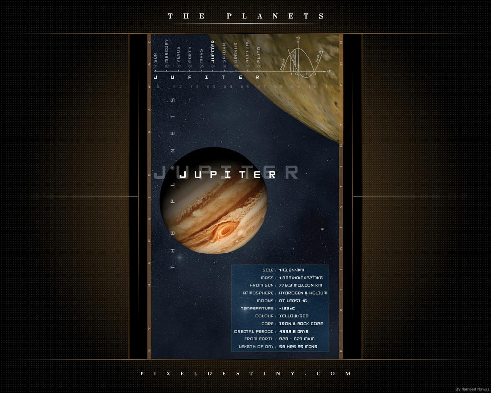 The Planets - Jupiter by Hameed