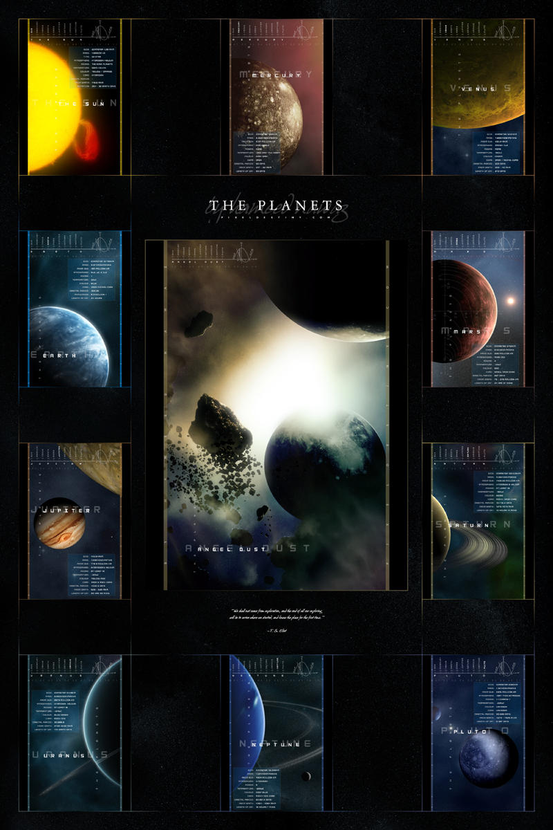 The Planets - Poster Ed by Hameed