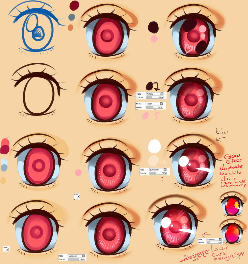 Step By Step - Cute Manga Eye Tut by Saviroosje