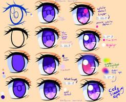 Step By Step - Manga Eye Cell shading TUT