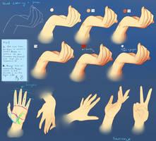 Step By Step - Hands + poses tutorial by Saviroosje