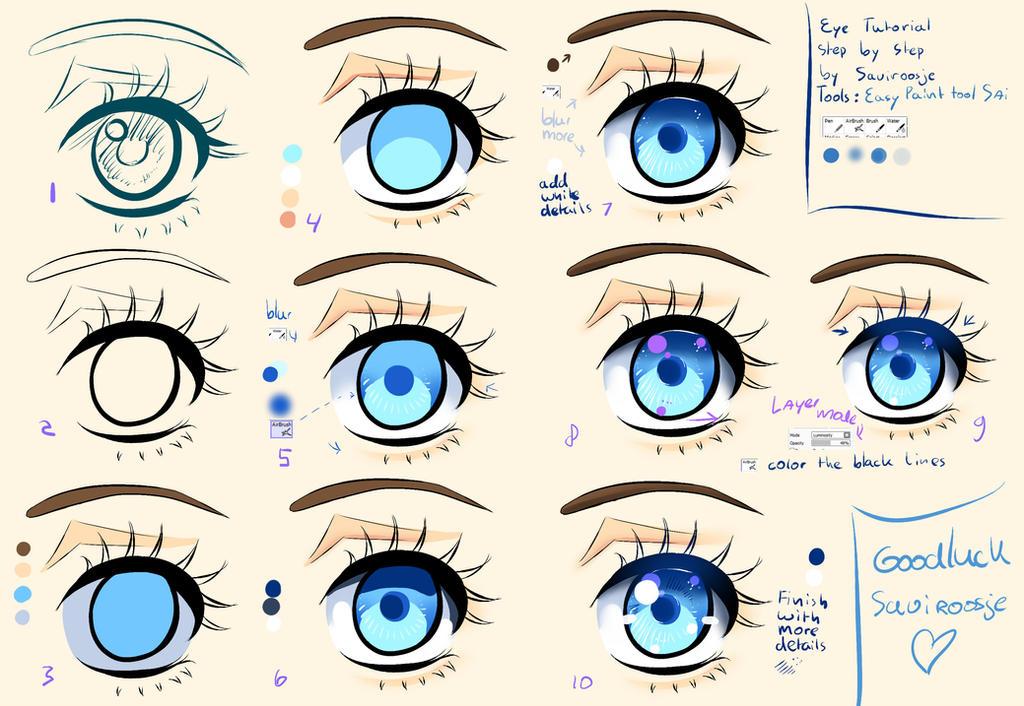 Step by Step - Manga eye Tutorial + video tutorial by Saviroosje