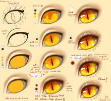Step by Step - Cat EYE TUTORIAL by Saviroosje
