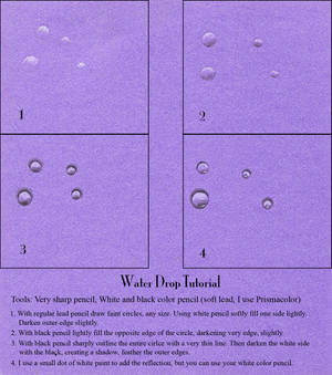 Tutorial-Water Drop