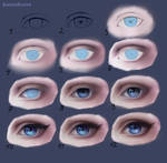 Semi-realism eyes tutorial | Step by step by KantaKerro