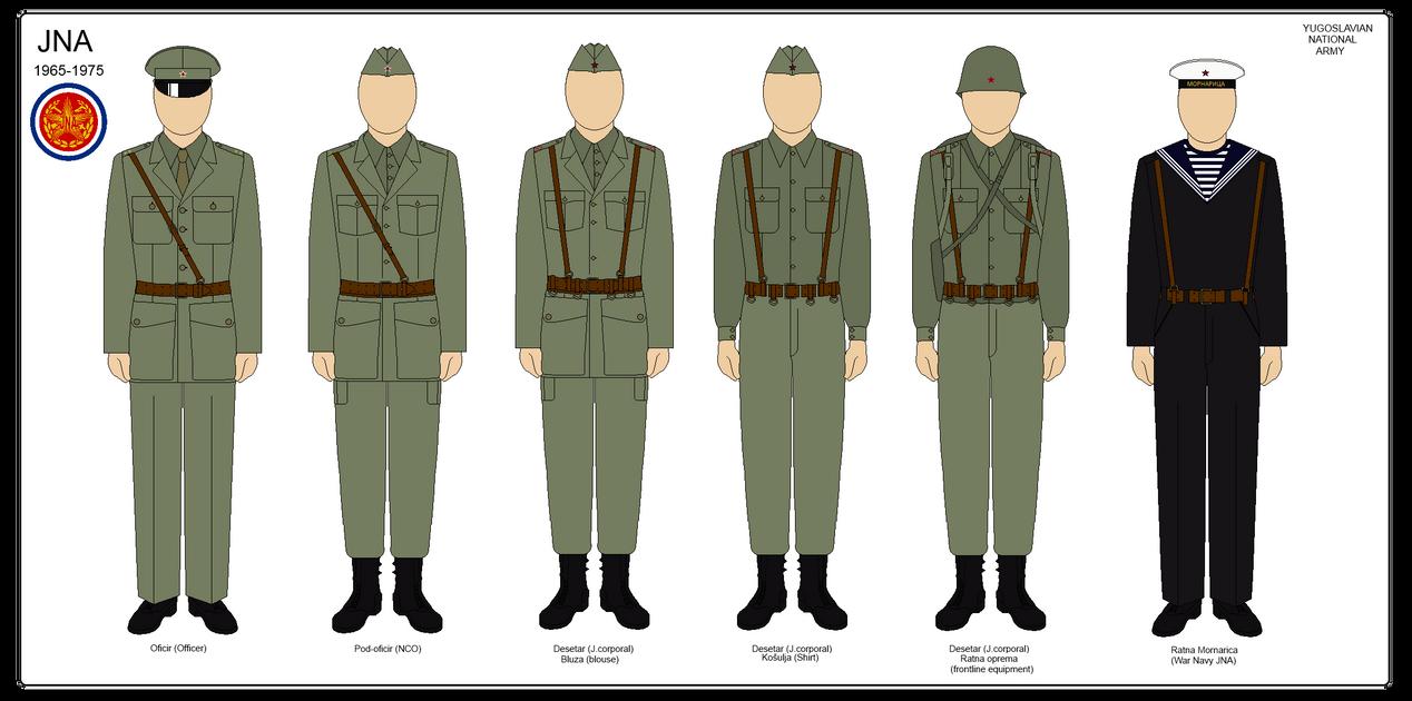 JNA (Yugoslavian National Army) YNA by Milosh--Andrich on ...