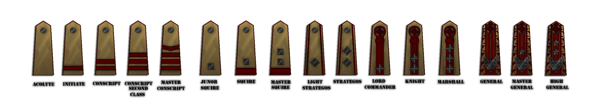 South Alliance Military ranks by Milosh--Andrich