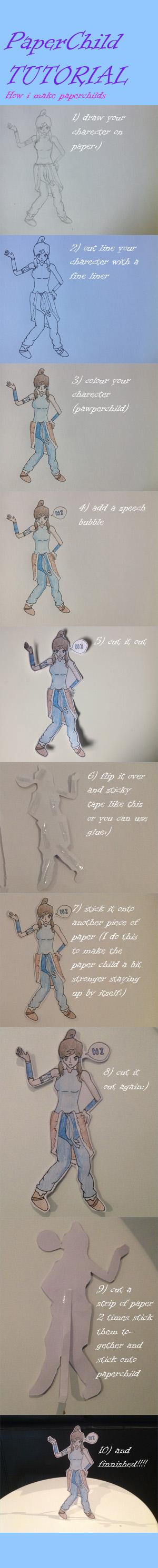 thesis child theme tutorial