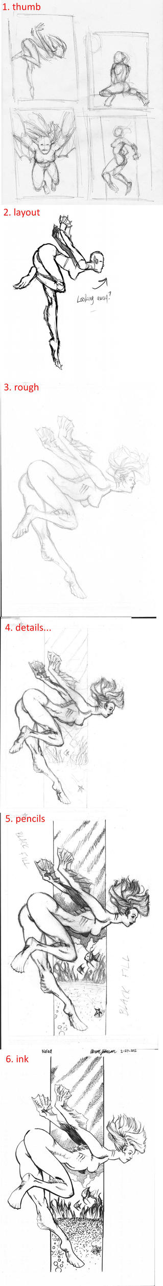 MY COMMISSION PROCESS by Lightning-Powered
