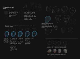 Tutorial: Head Notes by mldoxy