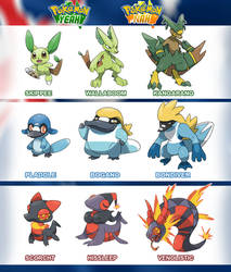Australian Pokemon Starters