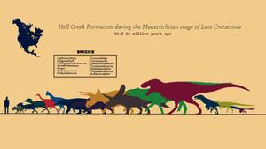 T.rex kingdom