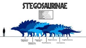 Stegosaurus friends