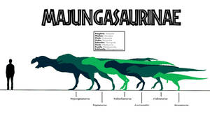 Majungasaurus friends