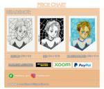 ::Price Chart:: Headshot by maritery-san