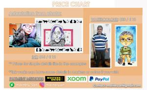 :: Price Chart:: Adaptacion From Photo