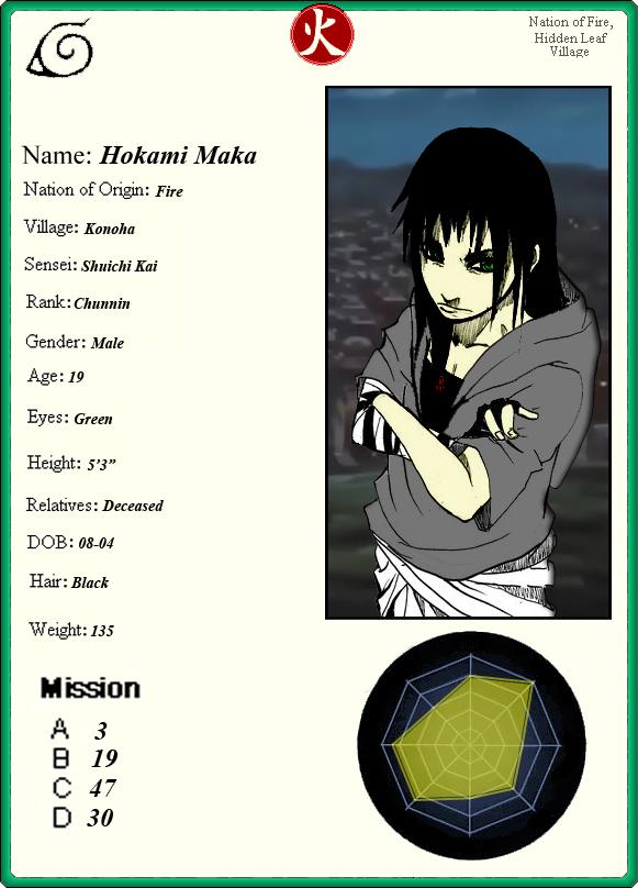 Hokami Maka by Luced0
