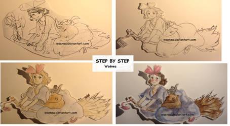 Step by Step Kiki's Delivry service