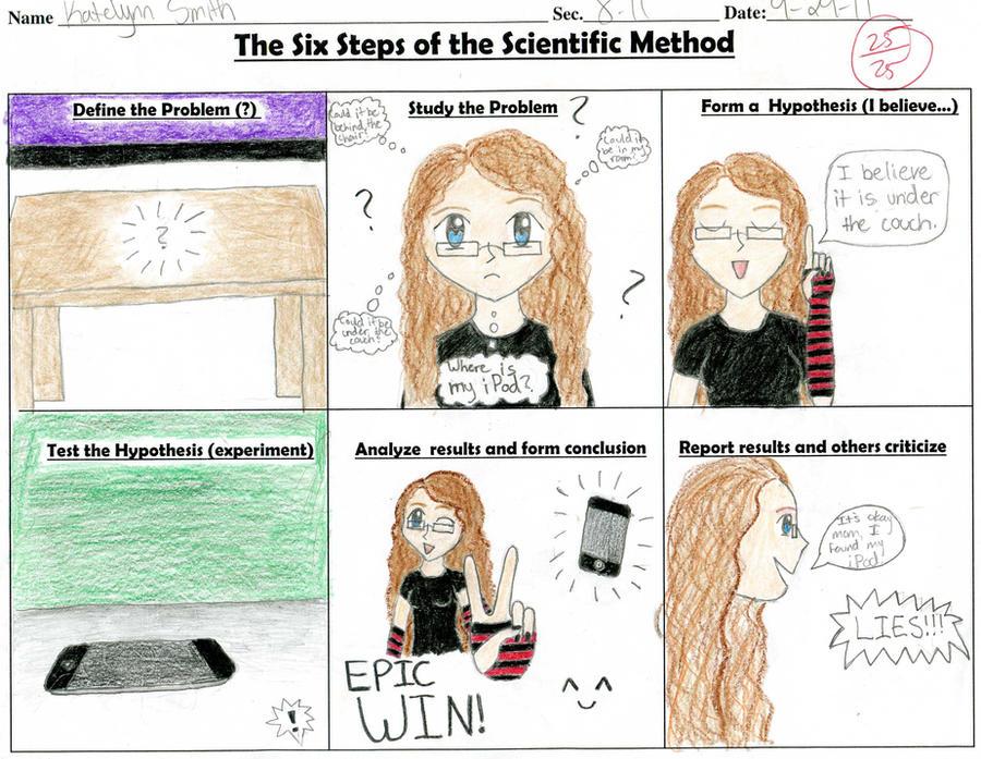 scientific method cartoon title picsbud Scientific Method Grade 6 scientific method ic litwick on deviantart 900x697 scientific method cartoon title