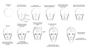Somewhat Masculine Male Face Tutorial -Front View-