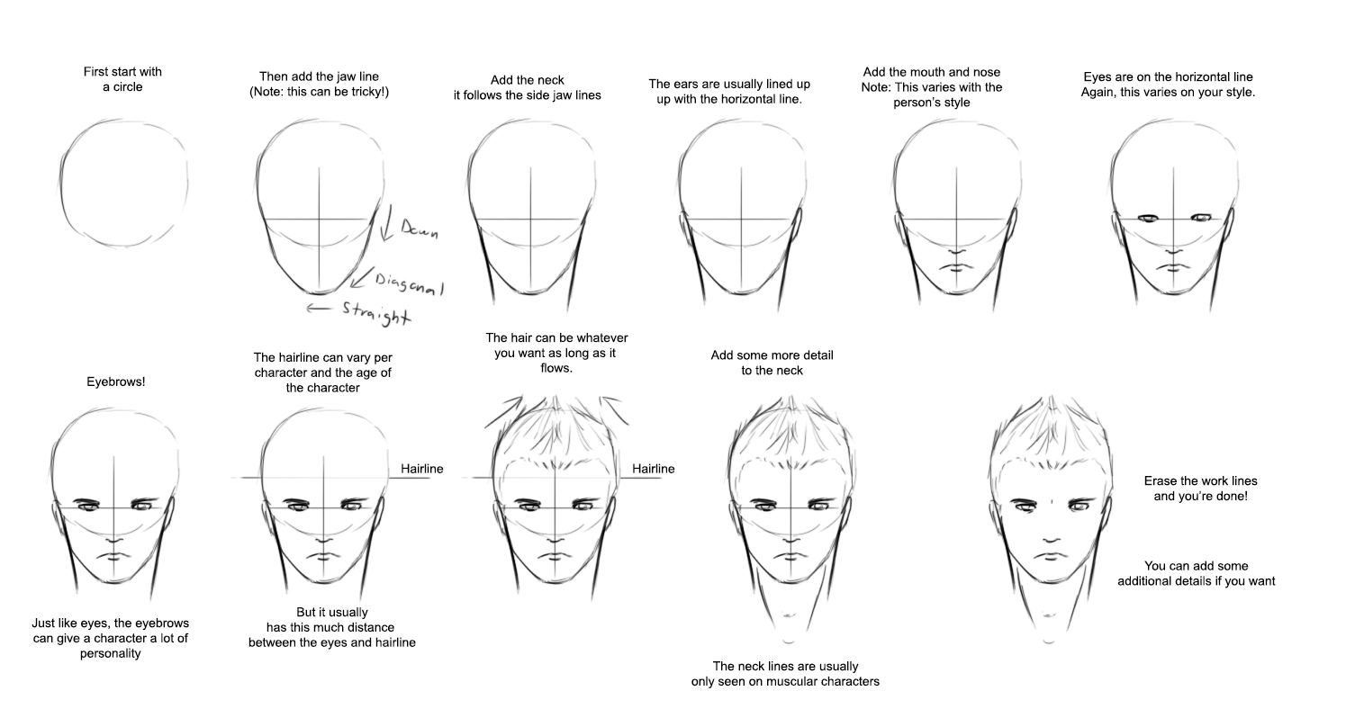 Somewhat Masculine Male Face Tutorial -Front View- by ConkerBirdy on ...