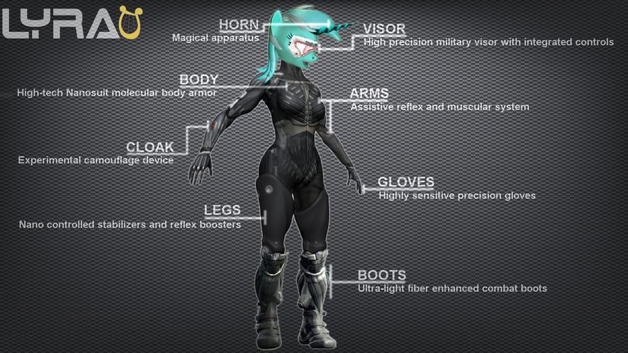 MLP: Lyra Nanosuit By Colonelchris On DeviantArt