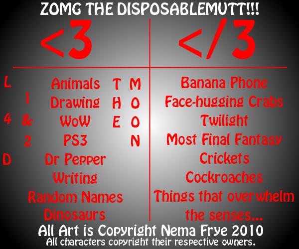 OMG Id O.O by DisposableMutt